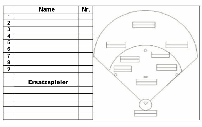 Baseball Field Lineup Template on Blank Softball Roster Sheets